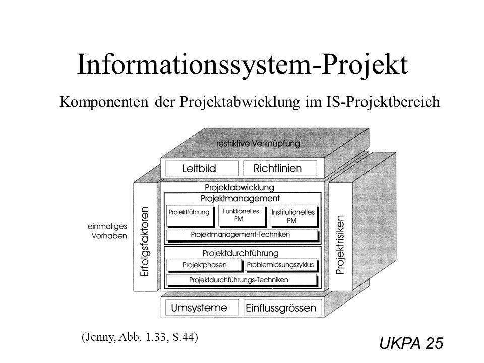 UKPA 25 Informationssystem-Projekt Komponenten der Projektabwicklung im IS-Projektbereich (Jenny, Abb. 1.33, S.44)