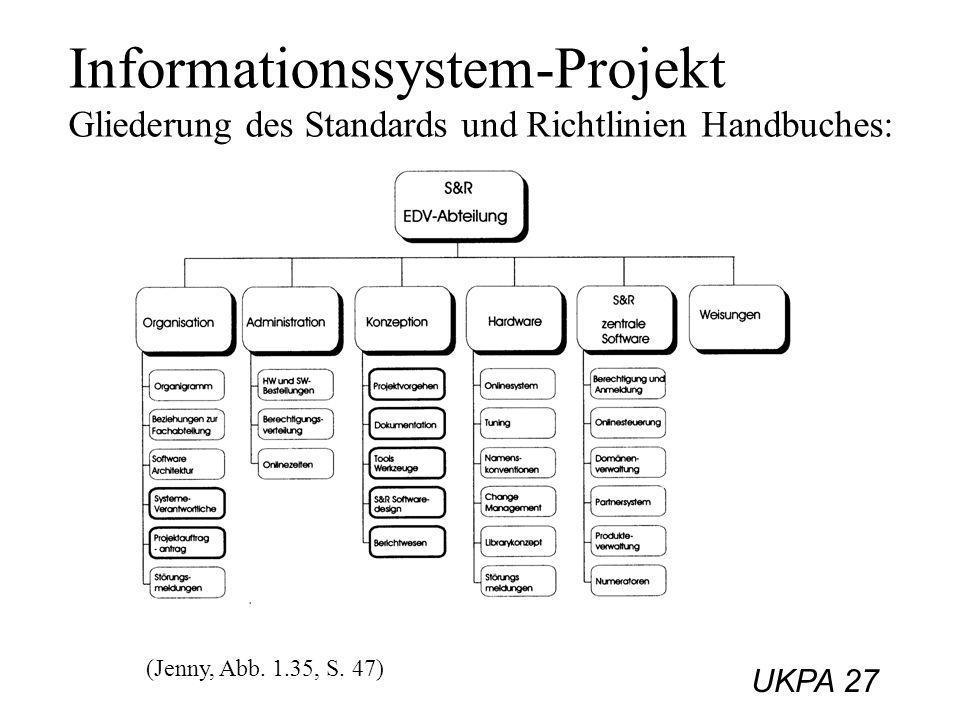 UKPA 27 Informationssystem-Projekt Gliederung des Standards und Richtlinien Handbuches: (Jenny, Abb. 1.35, S. 47)