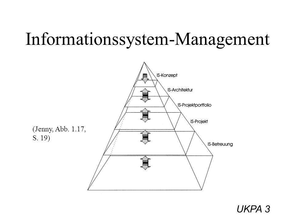 UKPA 3 Informationssystem-Management (Jenny, Abb. 1.17, S. 19)