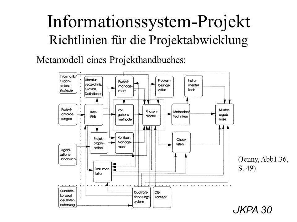 UKPA 30 Informationssystem-Projekt Richtlinien für die Projektabwicklung Metamodell eines Projekthandbuches: (Jenny, Abb1.36, S. 49)