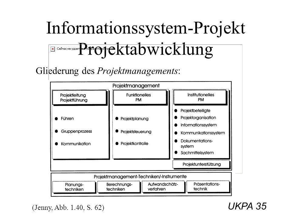 UKPA 35 Informationssystem-Projekt Projektabwicklung Gliederung des Projektmanagements: (Jenny, Abb. 1.40, S. 62)