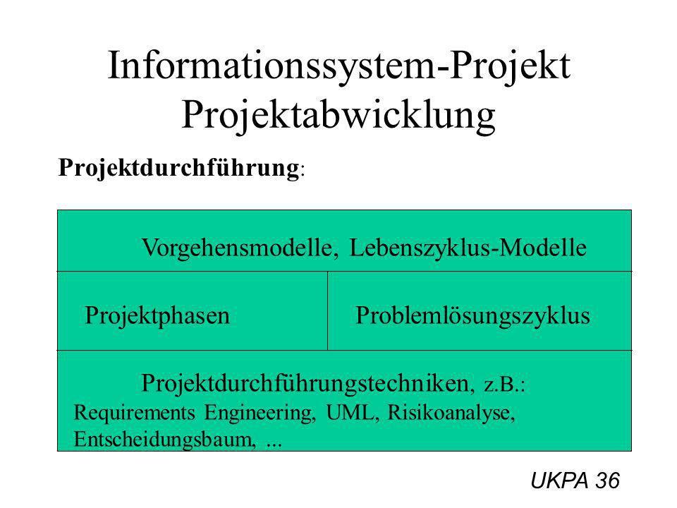 UKPA 36 Vorgehensmodelle, Lebenszyklus-Modelle Informationssystem-Projekt Projektabwicklung Projektdurchführung : ProjektphasenProblemlösungszyklus Pr