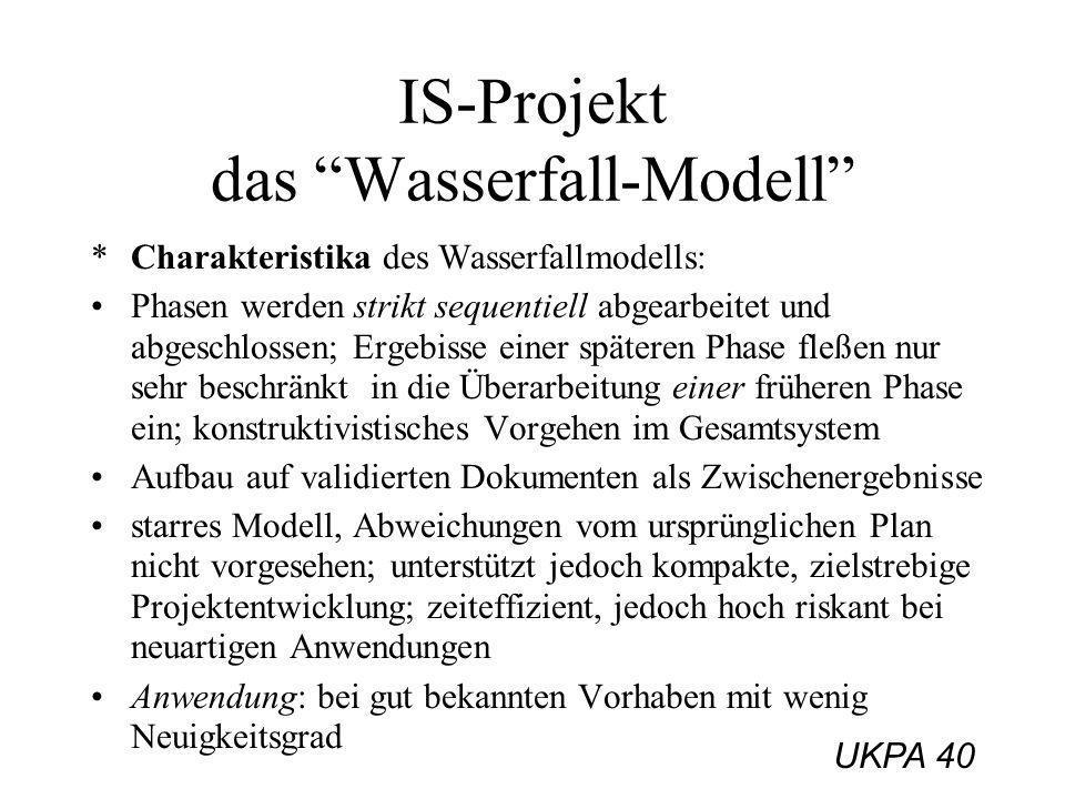 UKPA 40 IS-Projekt das Wasserfall-Modell *Charakteristika des Wasserfallmodells: Phasen werden strikt sequentiell abgearbeitet und abgeschlossen; Erge
