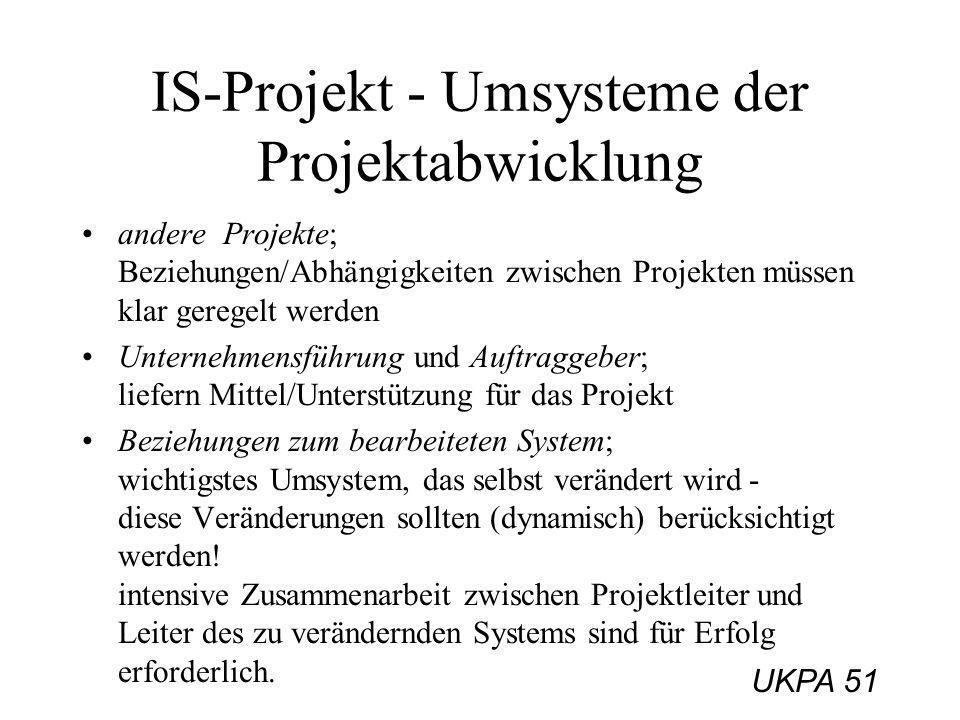 UKPA 51 IS-Projekt - Umsysteme der Projektabwicklung andere Projekte; Beziehungen/Abhängigkeiten zwischen Projekten müssen klar geregelt werden Untern