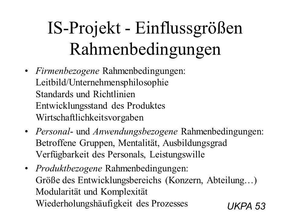 UKPA 53 IS-Projekt - Einflussgrößen Rahmenbedingungen Firmenbezogene Rahmenbedingungen: Leitbild/Unternehmensphilosophie Standards und Richtlinien Ent