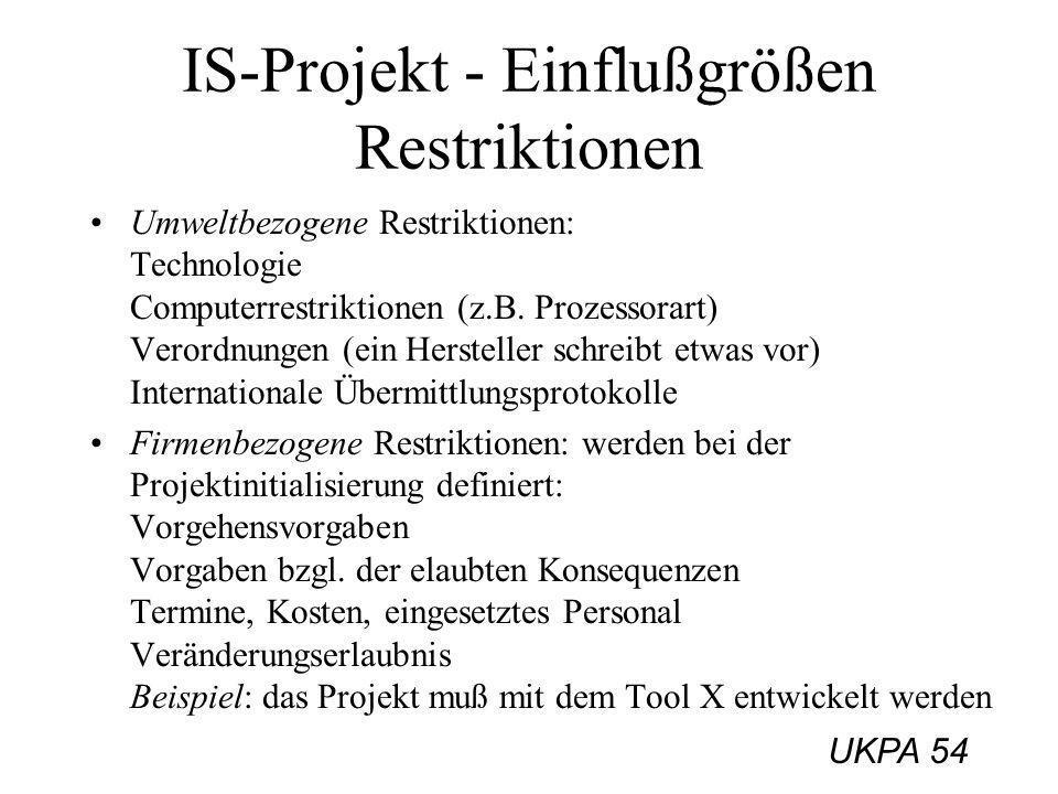UKPA 54 IS-Projekt - Einflußgrößen Restriktionen Umweltbezogene Restriktionen: Technologie Computerrestriktionen (z.B. Prozessorart) Verordnungen (ein
