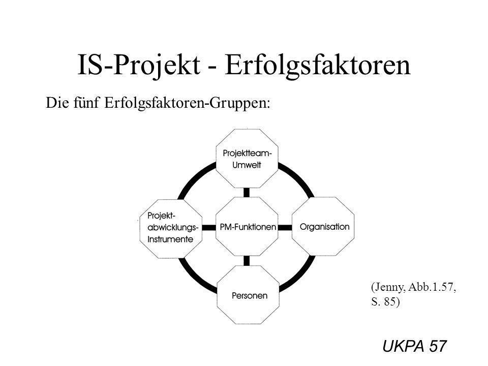 UKPA 57 IS-Projekt - Erfolgsfaktoren Die fünf Erfolgsfaktoren-Gruppen: (Jenny, Abb.1.57, S. 85)