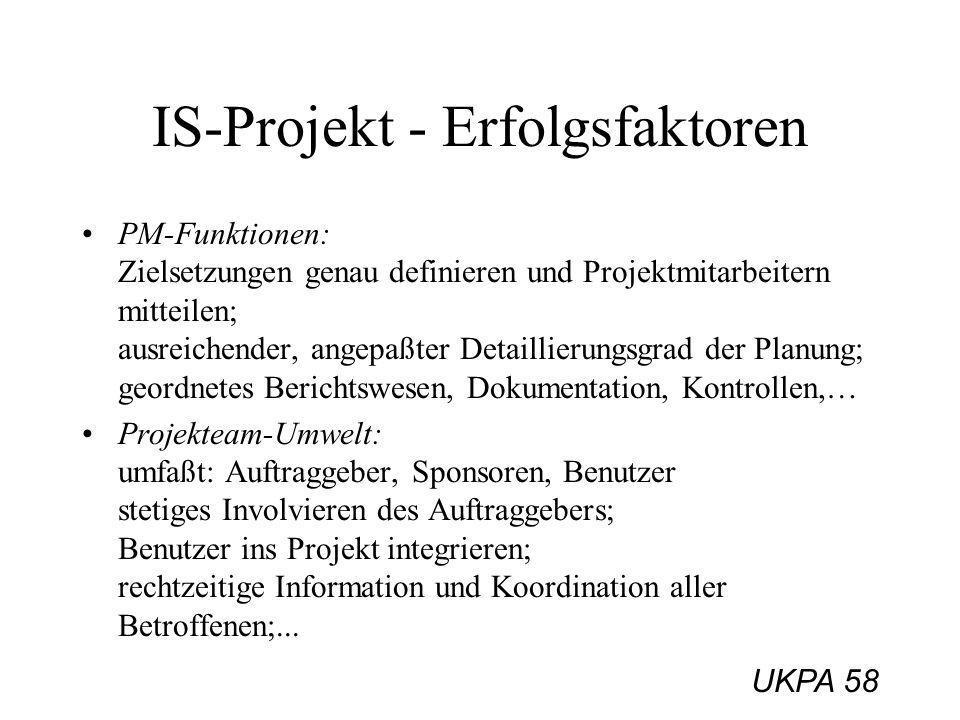 UKPA 58 IS-Projekt - Erfolgsfaktoren PM-Funktionen: Zielsetzungen genau definieren und Projektmitarbeitern mitteilen; ausreichender, angepaßter Detail