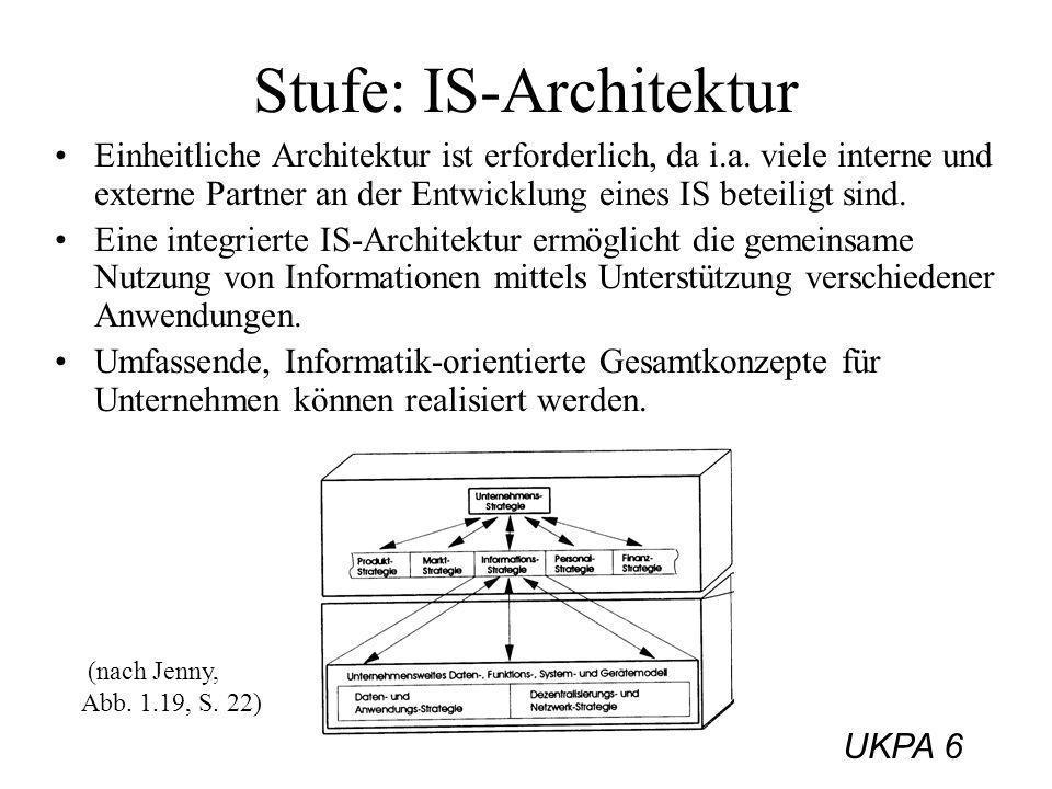 UKPA 6 Stufe: IS-Architektur Einheitliche Architektur ist erforderlich, da i.a. viele interne und externe Partner an der Entwicklung eines IS beteilig