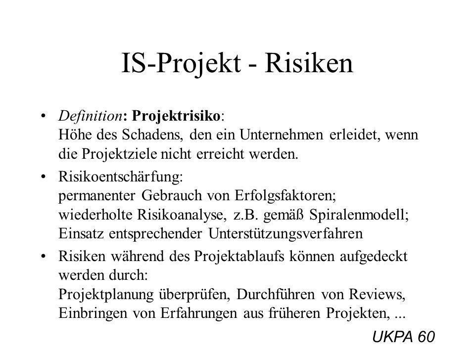 UKPA 60 IS-Projekt - Risiken Definition: Projektrisiko: Höhe des Schadens, den ein Unternehmen erleidet, wenn die Projektziele nicht erreicht werden.
