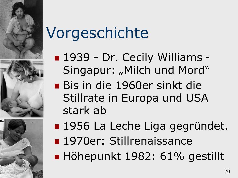 21 Nestlé Boykott 1960er: Umsatzeinbußen durch Geburtenrückgänge in Europa und USA Kampagnen senken Stillraten in Entwicklungsländern Erster Bericht über Infektionen und Unterernährung 1973 1979-1986: Internationaler Nestlé-Boykott