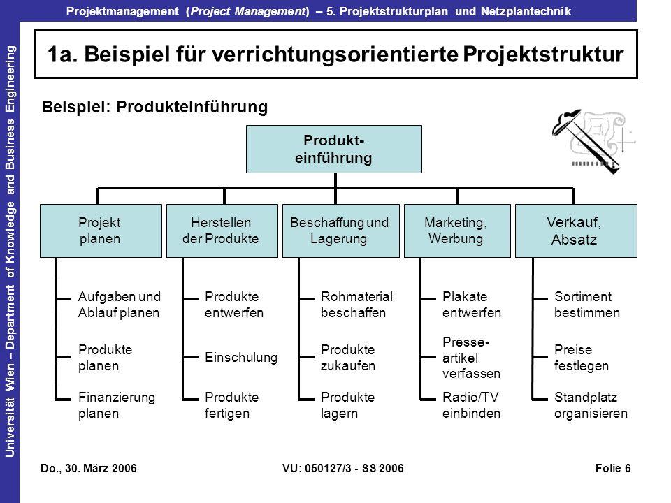 Projektmanagement (Project Management) – 5. Projektstrukturplan und Netzplantechnik Universität Wien – Department of Knowledge and Business Engineerin