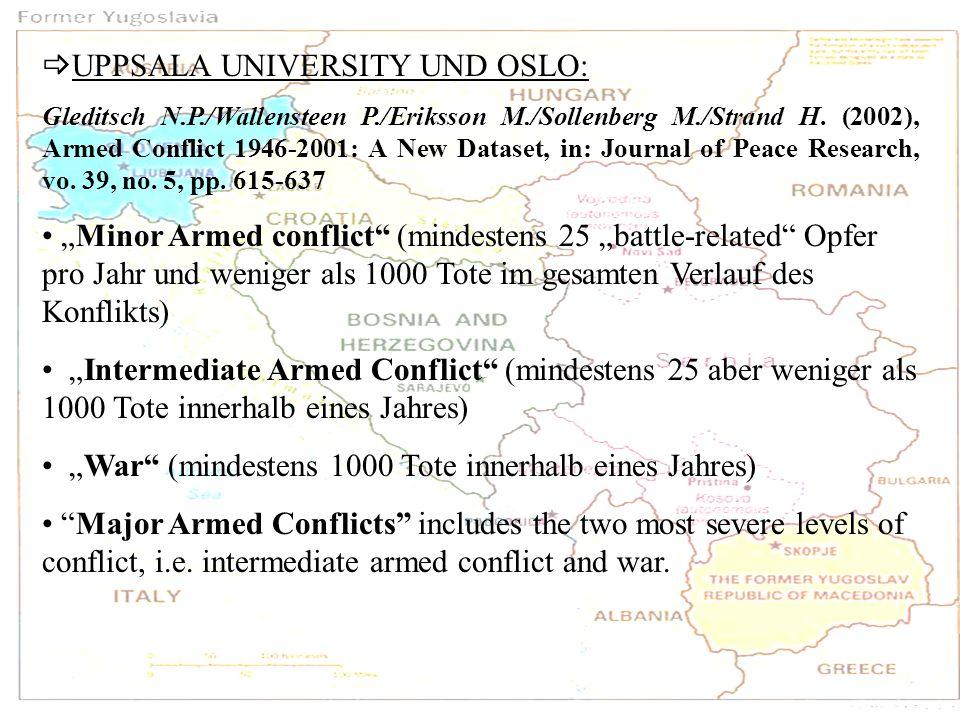 UPPSALA UNIVERSITY UND OSLO: Gleditsch N.P./Wallensteen P./Eriksson M./Sollenberg M./Strand H. (2002), Armed Conflict 1946-2001: A New Dataset, in: Jo