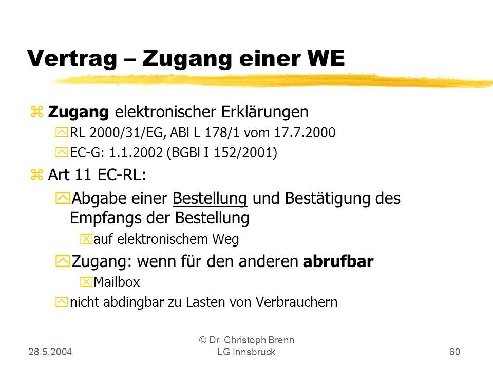28.5.2004 © Dr. Christoph Brenn LG Innsbruck60 Vertrag – Zugang einer WE zZugang elektronischer Erklärungen yRL 2000/31/EG, ABl L 178/1 vom 17.7.2000