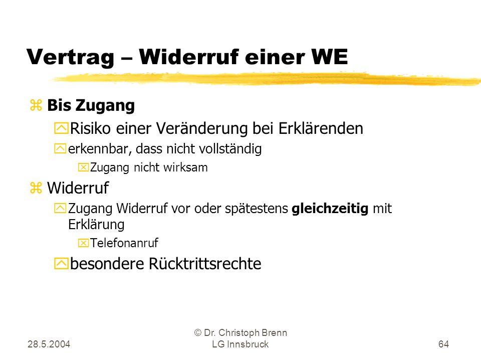 28.5.2004 © Dr. Christoph Brenn LG Innsbruck64 Vertrag – Widerruf einer WE zBis Zugang yRisiko einer Veränderung bei Erklärenden yerkennbar, dass nich