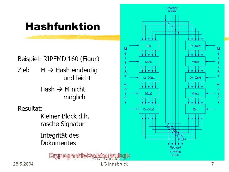 28.5.2004 © Dr. Christoph Brenn LG Innsbruck7 Hashfunktion Beispiel: RIPEMD 160 (Figur) Ziel: M Hash eindeutig und leicht Hash M nicht möglich Resulta