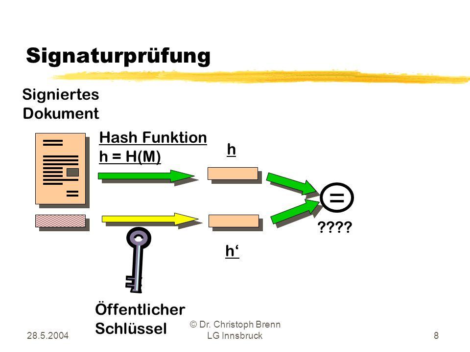 28.5.2004 © Dr. Christoph Brenn LG Innsbruck8 Signaturprüfung h Signiertes Dokument Öffentlicher Schlüssel h = ???? Hash Funktion h = H(M)