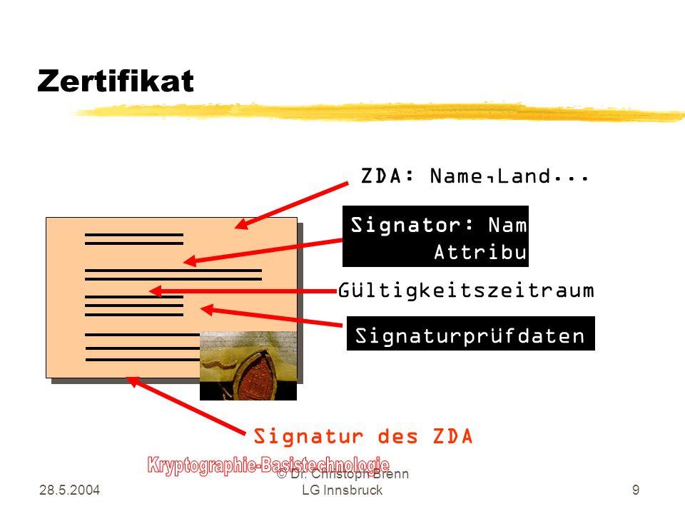 28.5.2004 © Dr. Christoph Brenn LG Innsbruck9 Zertifikat ZDA: Name,Land... Signator: Name, Attribute Gültigkeitszeitraum Signaturprüfdaten Signatur de