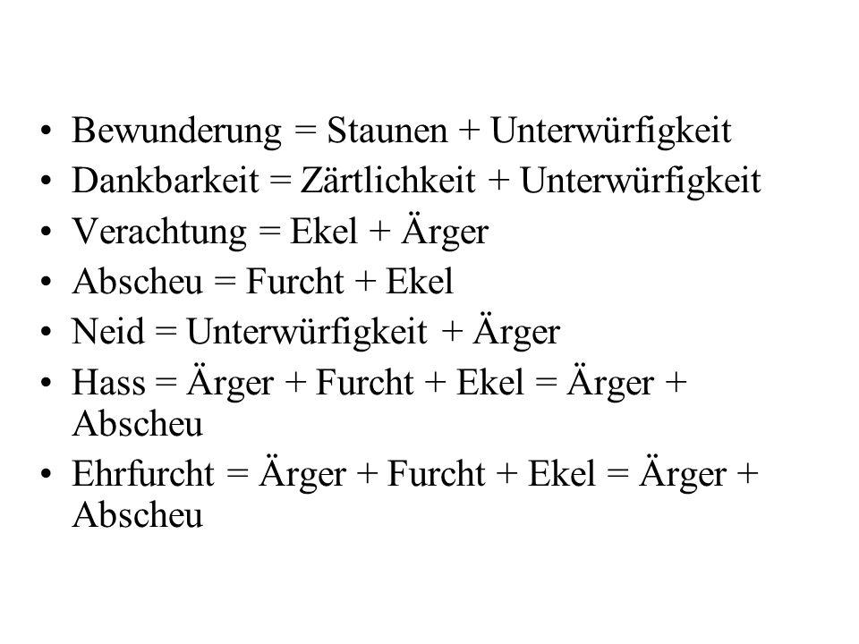 Bewunderung = Staunen + Unterwürfigkeit Dankbarkeit = Zärtlichkeit + Unterwürfigkeit Verachtung = Ekel + Ärger Abscheu = Furcht + Ekel Neid = Unterwürfigkeit + Ärger Hass = Ärger + Furcht + Ekel = Ärger + Abscheu Ehrfurcht = Ärger + Furcht + Ekel = Ärger + Abscheu