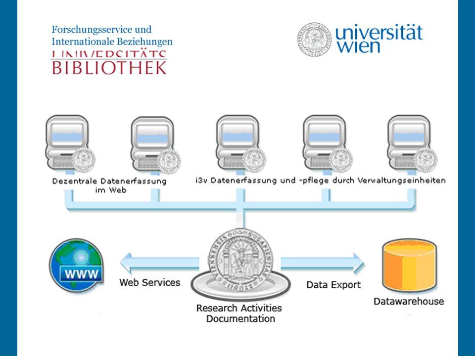 - Qualifikationsprofile - Kongresse - Publikationen - Gäste/Incomings - Forschungsprojekte Welche Daten kommen ins RAD?