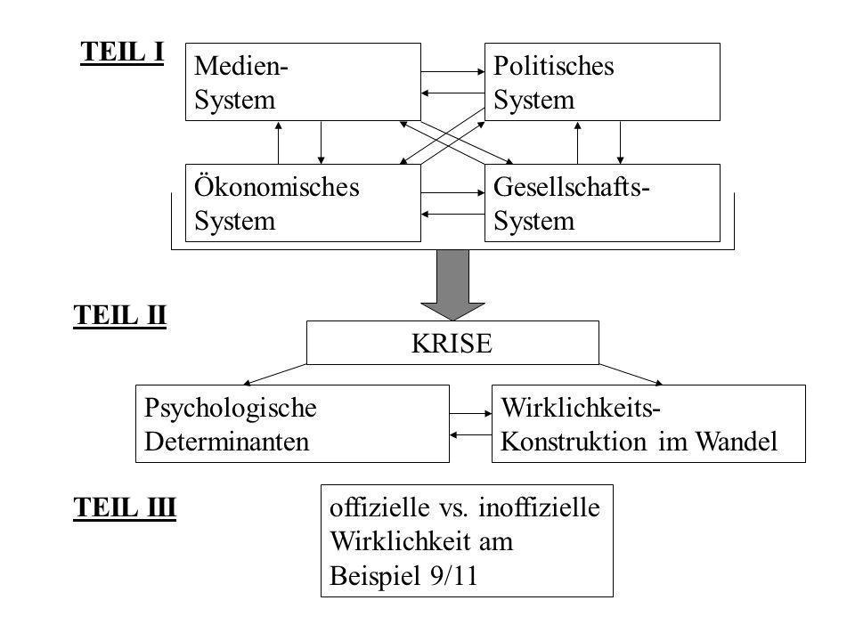 Psychologische Determinanten offizielle vs. inoffizielle Wirklichkeit am Beispiel 9/11 Wirklichkeits- Konstruktion im Wandel TEIL I TEIL II Ökonomisch
