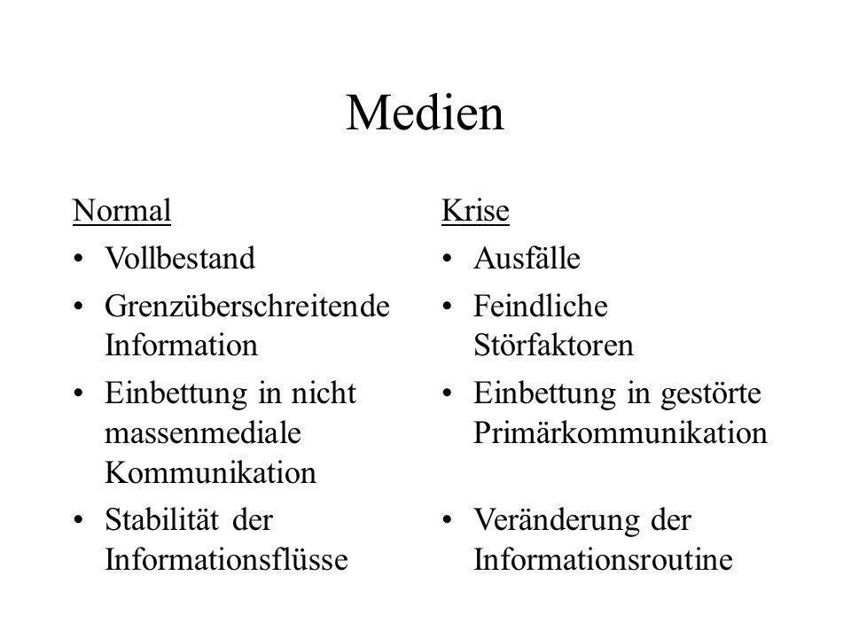 Medien Normal Vollbestand Grenzüberschreitende Information Einbettung in nicht massenmediale Kommunikation Stabilität der Informationsflüsse Krise Aus