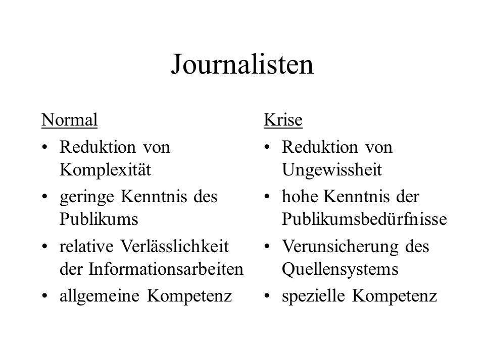 Journalisten Normal Reduktion von Komplexität geringe Kenntnis des Publikums relative Verlässlichkeit der Informationsarbeiten allgemeine Kompetenz Kr