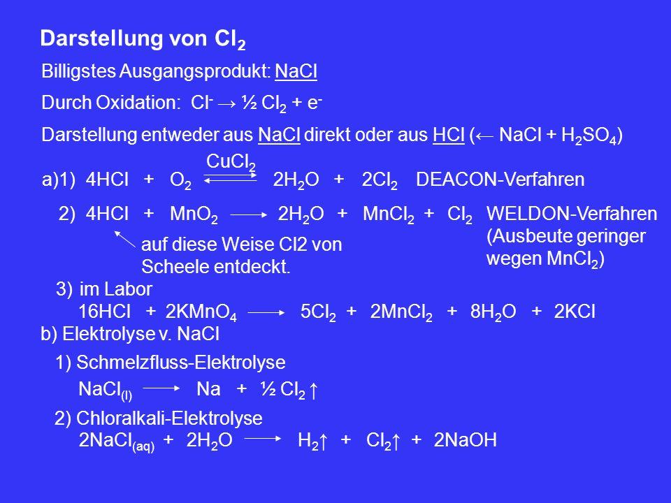 Darstellung von Cl 2 Billigstes Ausgangsprodukt: NaCl Durch Oxidation: Cl - ½ Cl 2 + e - Darstellung entweder aus NaCl direkt oder aus HCl ( NaCl + H