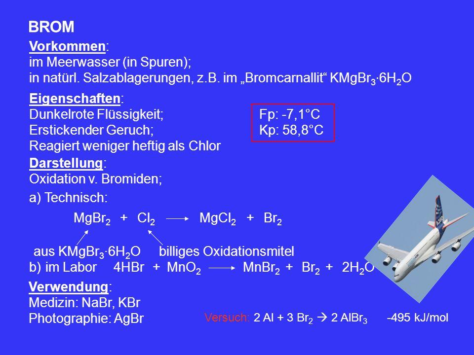BROM Vorkommen: im Meerwasser (in Spuren); in natürl. Salzablagerungen, z.B. im Bromcarnallit KMgBr 3 6H 2 O Eigenschaften: Dunkelrote Flüssigkeit; Er