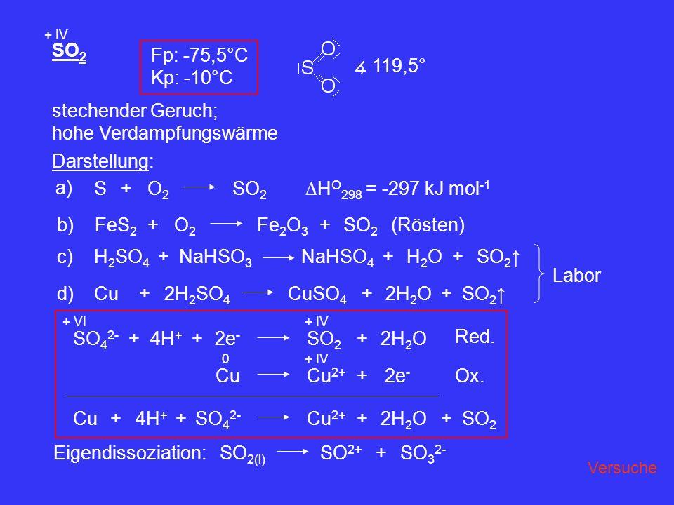 SO 2 + IV Fp: -75,5°C Kp: -10°C 119,5° stechender Geruch; hohe Verdampfungswärme Darstellung: a) S+O2O2 SO 2 H O 298 = -297 kJ mol -1 b)FeS 2 +O2O2 SO