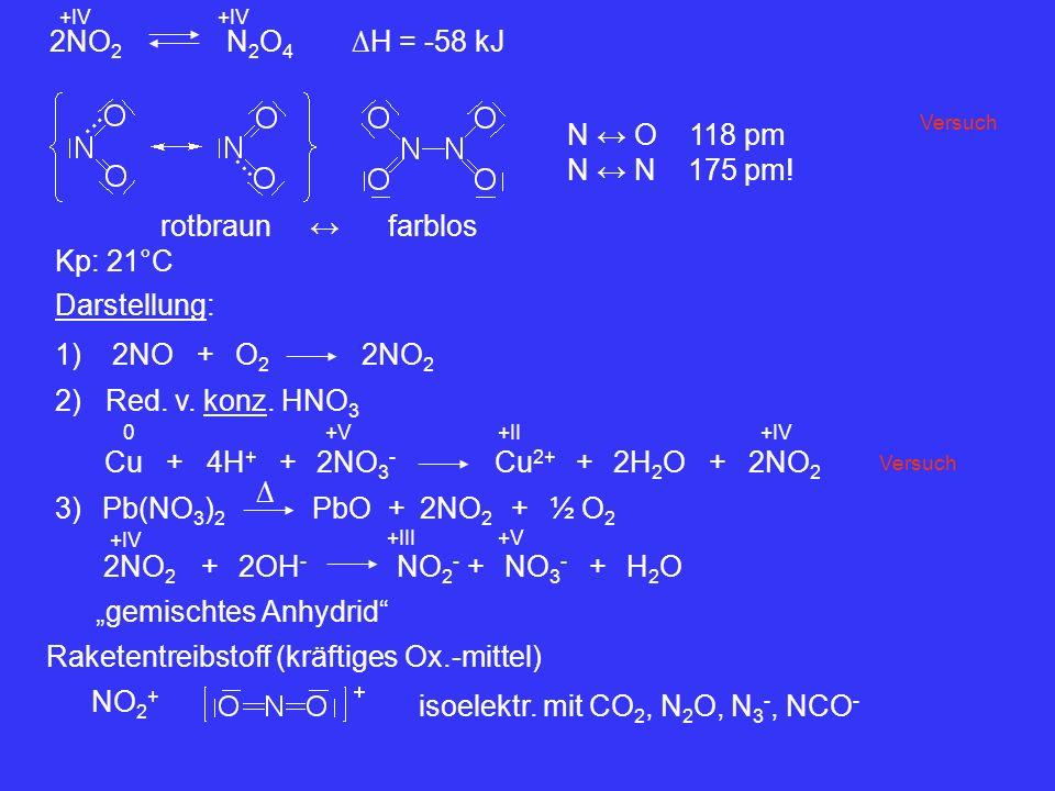 2NO 2 N2O4N2O4 +IV H = -58 kJ N O 118 pm N N 175 pm! rotbraun farblos Kp: 21°C Darstellung: 2NOO2O2 +2NO 2 1) 2) Red. v. konz. HNO 3 Cu4H + 2NO 3 - Cu
