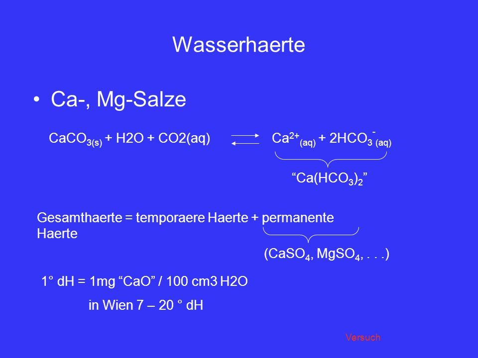 Wasserhaerte Ca-, Mg-Salze CaCO 3(s) + H2O + CO2(aq)Ca 2+ (aq) + 2HCO 3 - (aq) Ca(HCO 3 ) 2 Gesamthaerte = temporaere Haerte + permanente Haerte (CaSO