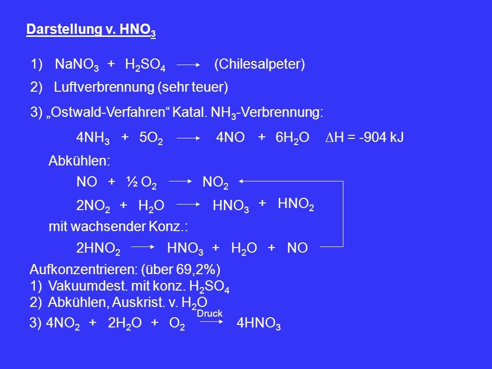 Darstellung v. HNO 3 NaNO 3 H 2 SO 4 +(Chilesalpeter)1) 2) Luftverbrennung (sehr teuer) 3) Ostwald-Verfahren Katal. NH 3 -Verbrennung: 4NH 3 5O 2 +4NO