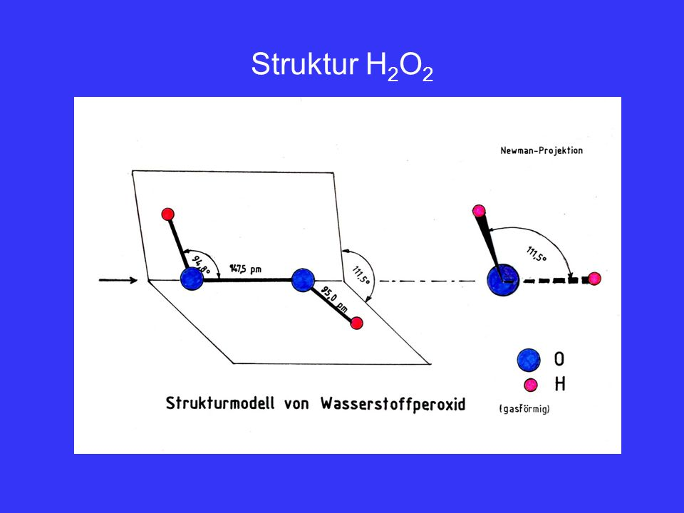 H 2 O 2 als Oxidationsmittel H 2 O 2 + 2H + + 2e - 2H 2 O 2x (Fe 2+ Fe 3+ + e - ) H 2 O 2 + 2H + + 2Fe 2+ 2Fe 3+ + 2H 2 O E° = 1.77 V -(E° = 0.77V) ΔE = 1.00V 4x(H 2 O 2 + 2H + + 2e - 2H 2 O PbS + 4H 2 OPbSO 4 + 8H + + 8e - PbS + 4H 2 O 2 PbSO 4 + 4H 2 O H 2 O 2 + 2H + + 2e - 2H 2 O 2I - I 2 + 2e - 2I - + H 2 O 2 + 2H + I 2 + 2H 2 O -I-II IIIII -I-II VI -I 0 -II Versuch