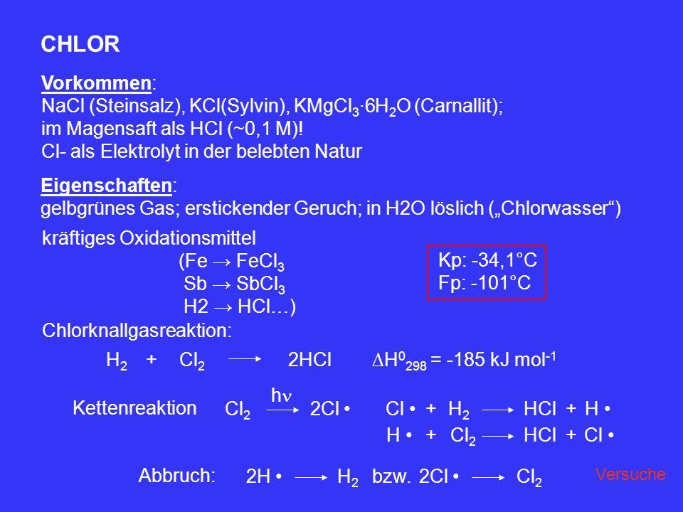 CHLOR Vorkommen: NaCl (Steinsalz), KCl(Sylvin), KMgCl 3 ·6H 2 O (Carnallit); im Magensaft als HCl (~0,1 M)! Cl- als Elektrolyt in der belebten Natur E