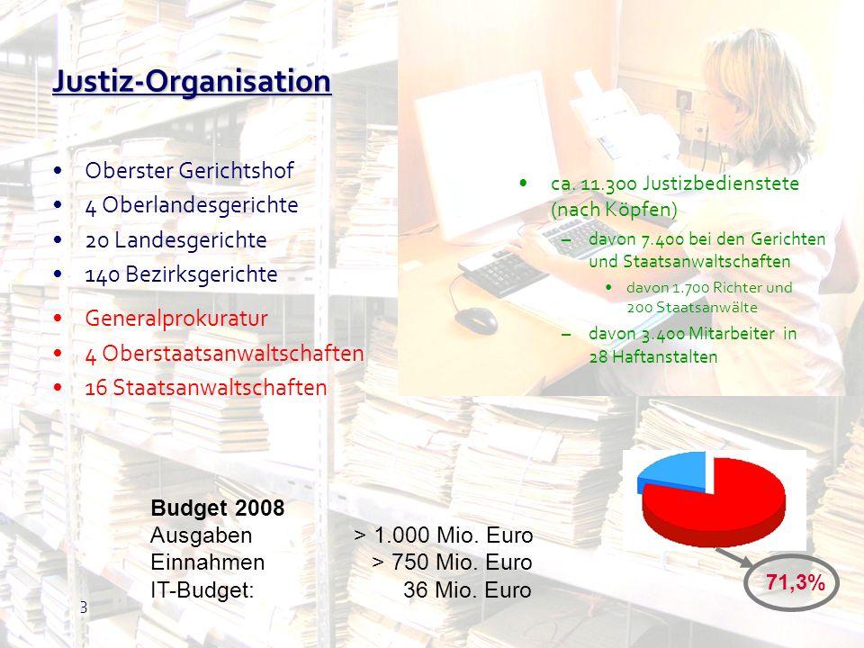 24 Elektronischer Rechtsverkehr (ERV) 2008 > 5.000 Teilnehmer –Rechtsanwälte, Notare (64 %) –Banken, Versicherungen –öffentliche Institutionen elektronische Eingaben –3,1 Mio.