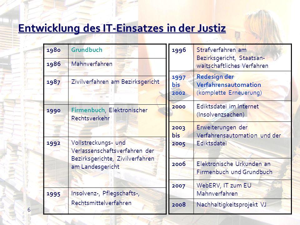27 Urkundenarchive – Körperschaften des öffentlichen Rechts – Justiz Originalfiktion – Der in diesen Archiven gespeicherte Dateninhalt gilt bis zum Nachweis des Gegenteils als Original der Urkunde – unabhängig davon, wie die Urkunde errichtet wurde.