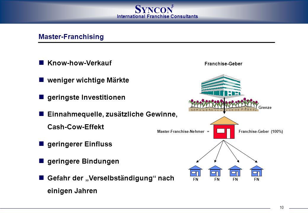 International Franchise Consultants S YNCON ® 10 Master-Franchising Know-how-Verkauf weniger wichtige Märkte geringste Investitionen Einnahmequelle, z