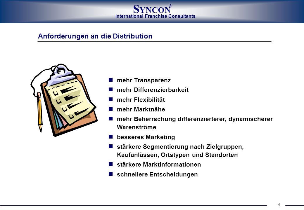 International Franchise Consultants S YNCON ® 4 Anforderungen an die Distribution mehr Transparenz mehr Differenzierbarkeit mehr Flexibilität mehr Mar