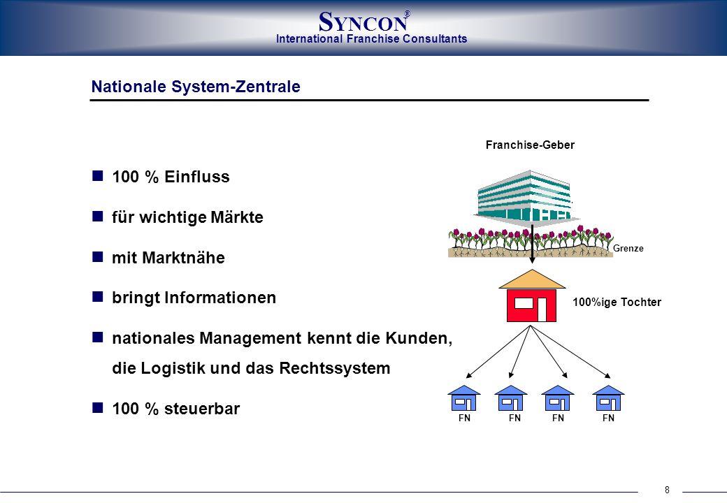 International Franchise Consultants S YNCON ® 8 Nationale System-Zentrale 100 % Einfluss für wichtige Märkte mit Marktnähe bringt Informationen nation