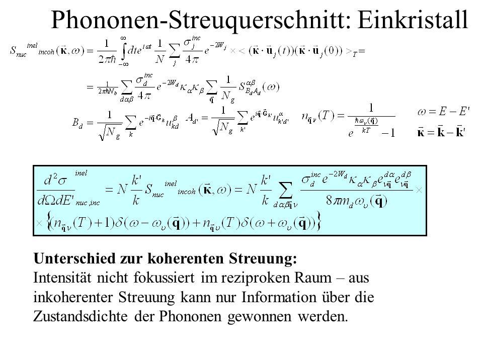 Phononen-Streuquerschnitt: Einkristall Unterschied zur koherenten Streuung: Intensität nicht fokussiert im reziproken Raum – aus inkoherenter Streuung kann nur Information über die Zustandsdichte der Phononen gewonnen werden.