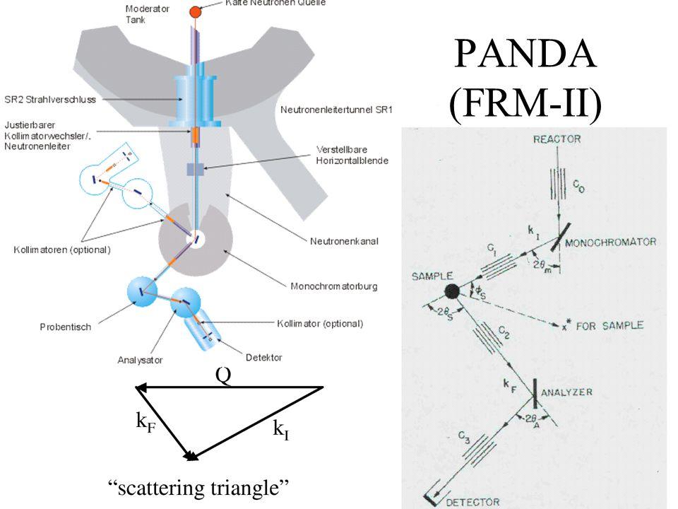 PANDA (FRM-II)