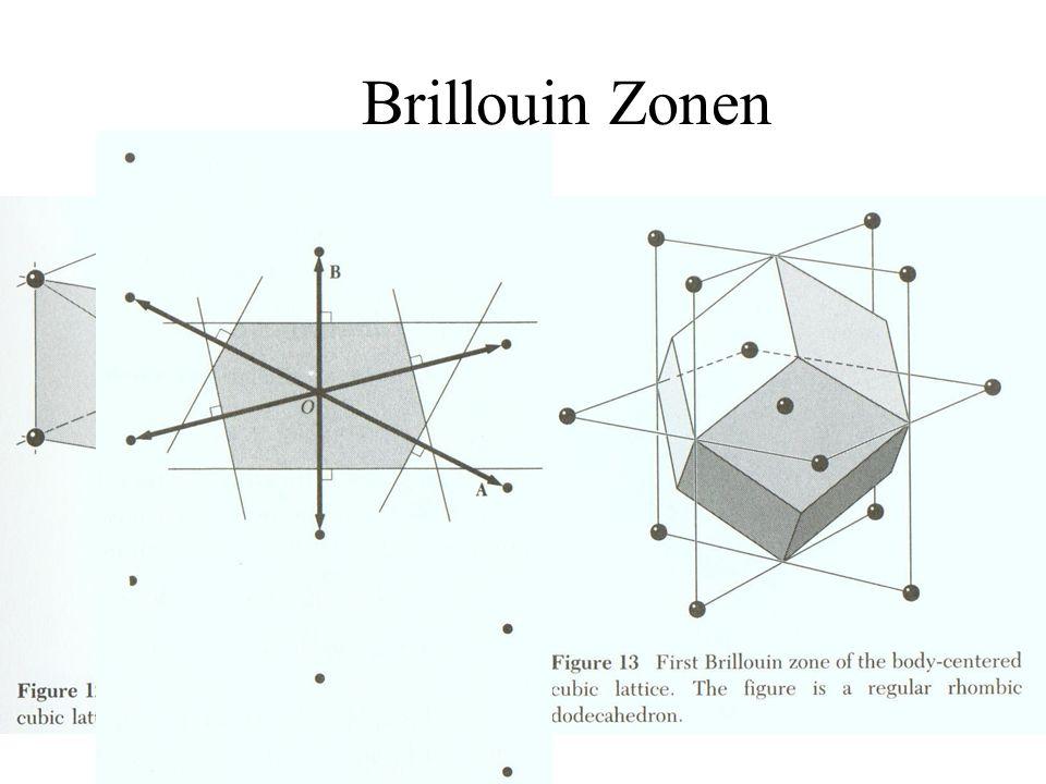 Brillouin Zonen reales Gitter – kubisch flächenzentriert (fcc) reziprokes Gitter – kubisch raumzentriert (bcc) hexagonal