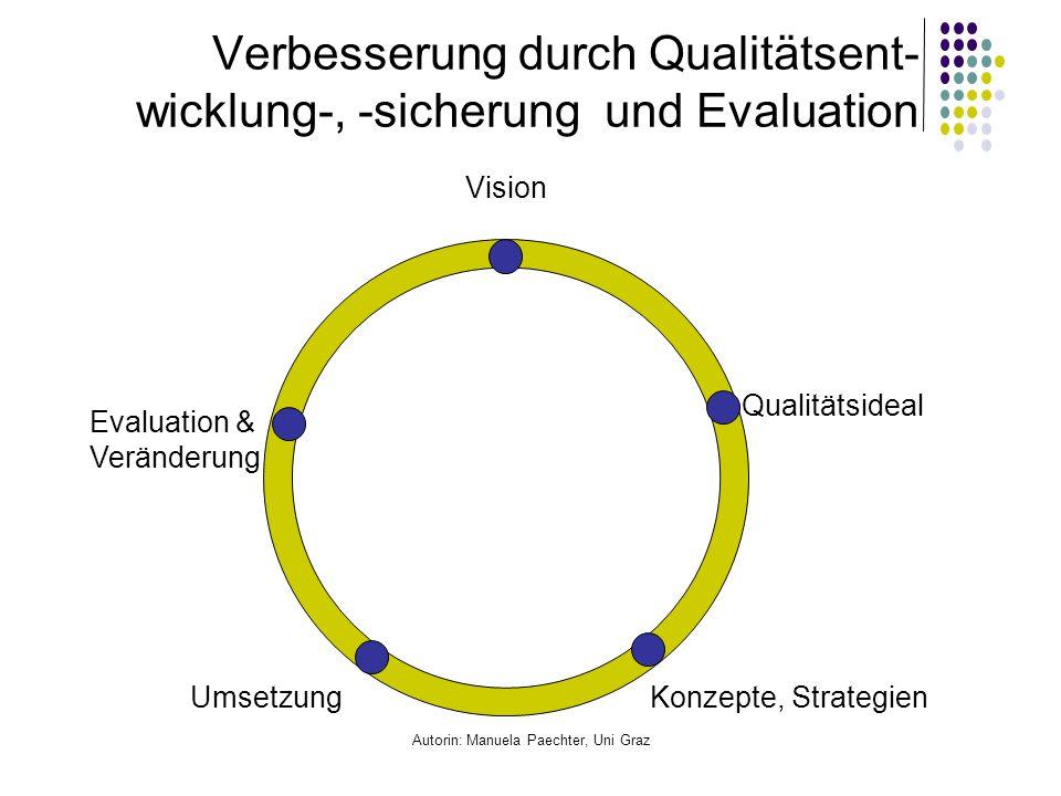 Autorin: Manuela Paechter, Uni Graz Verbesserung durch Qualitätsent- wicklung-, -sicherung und Evaluation Vision Qualitätsideal Konzepte, StrategienUmsetzung Evaluation & Veränderung