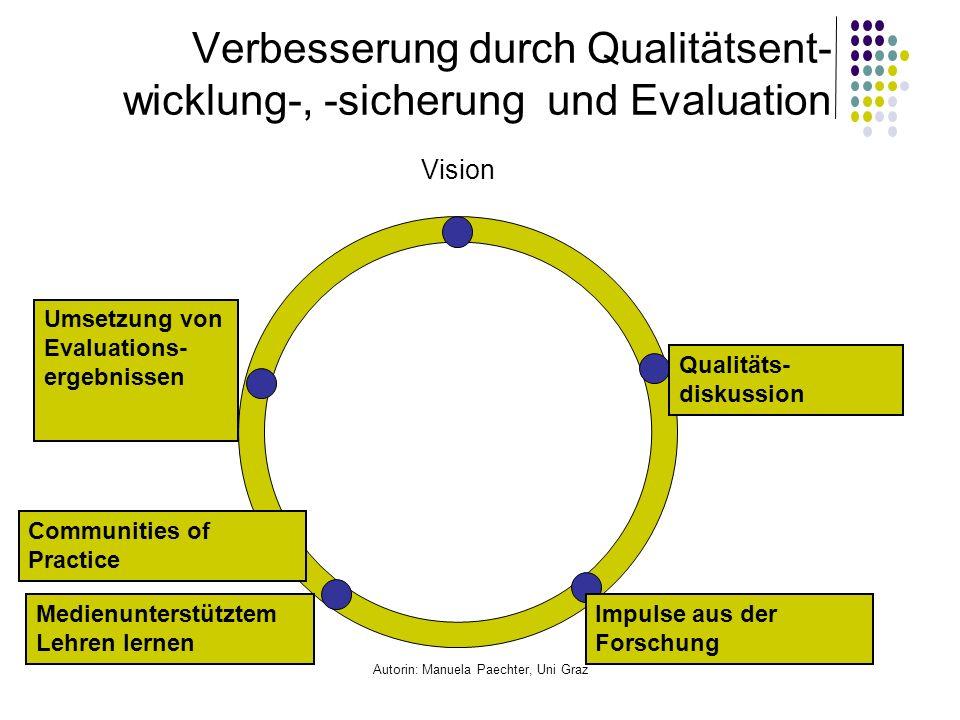 Autorin: Manuela Paechter, Uni Graz Verbesserung durch Qualitätsent- wicklung-, -sicherung und Evaluation Vision Qualitätsideal Konzepte, StrategienUm
