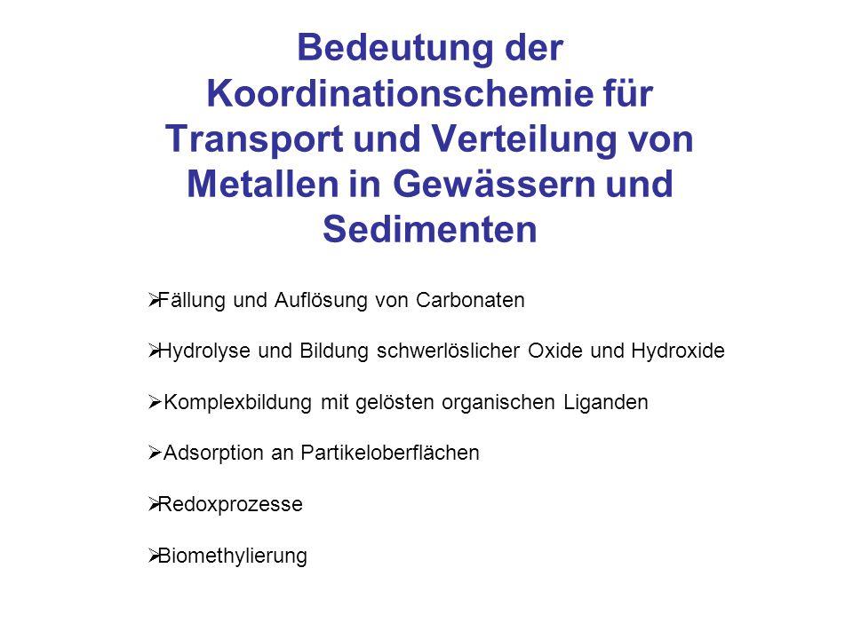 Bedeutung der Koordinationschemie für Transport und Verteilung von Metallen in Gewässern und Sedimenten Fällung und Auflösung von Carbonaten Hydrolyse