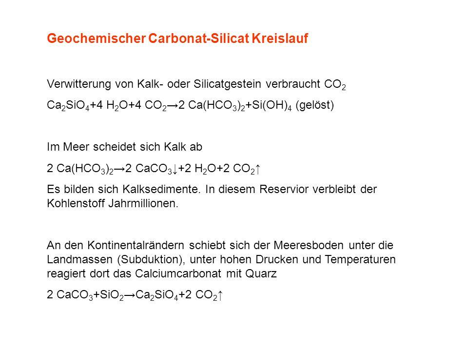 Geochemischer Carbonat-Silicat Kreislauf Verwitterung von Kalk- oder Silicatgestein verbraucht CO 2 Ca 2 SiO 4 +4 H 2 O+4 CO 22 Ca(HCO 3 ) 2 +Si(OH) 4