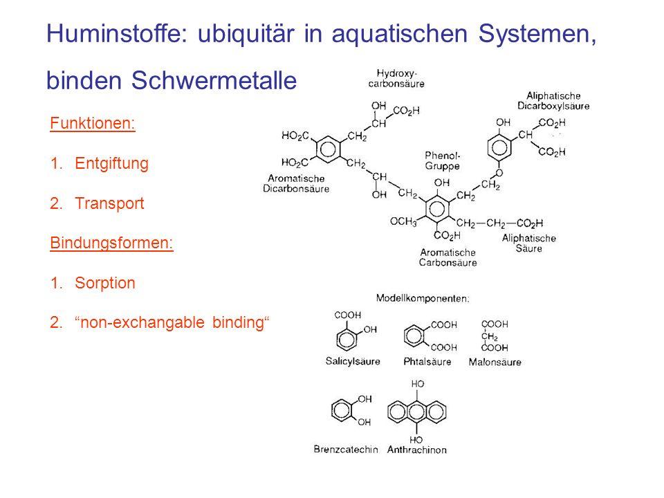 Huminstoffe: ubiquitär in aquatischen Systemen, binden Schwermetalle Funktionen: 1.Entgiftung 2.Transport Bindungsformen: 1.Sorption 2.non-exchangable