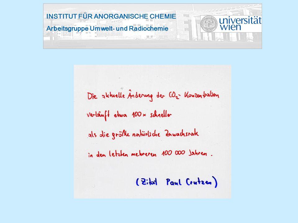 INSTITUT FÜR ANORGANISCHE CHEMIE Arbeitsgruppe Umwelt- und Radiochemie