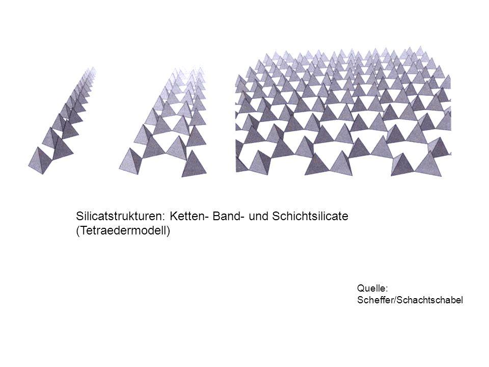 Silicatstrukturen: Ketten- Band- und Schichtsilicate (Tetraedermodell) Quelle: Scheffer/Schachtschabel